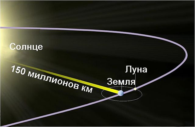 Sun_to_Earth_ru