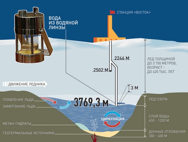 Lake_Vostok_Sat_Photo_2